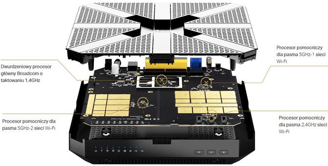 Test routera TP-Link Archer C5400 - Gdy liczy się wydajność [12]