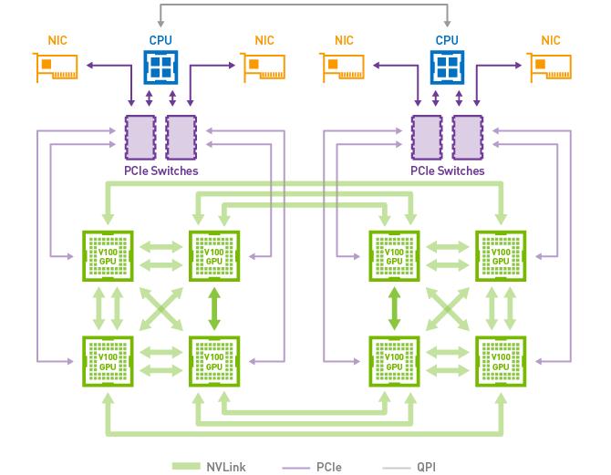Test GeForce RTX 2080 Ti SLI - podwójna wydajność czy problemy? [nc39]