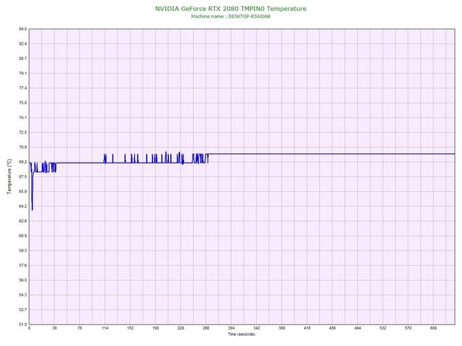 Test MSI Trident X - Mały komputer z kartą GeForce RTX 2080 [55]