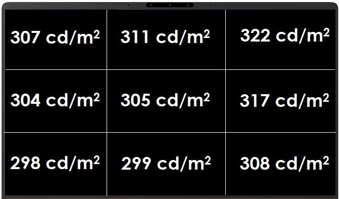 Test ASUS Zenbook UX433UF - Elegancki ultrabook do multimediów [26]