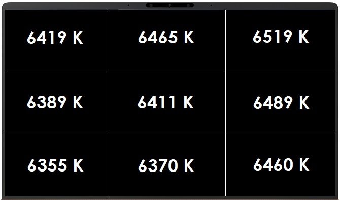 Test ASUS Zenbook UX433UF - Elegancki ultrabook do multimediów [27]