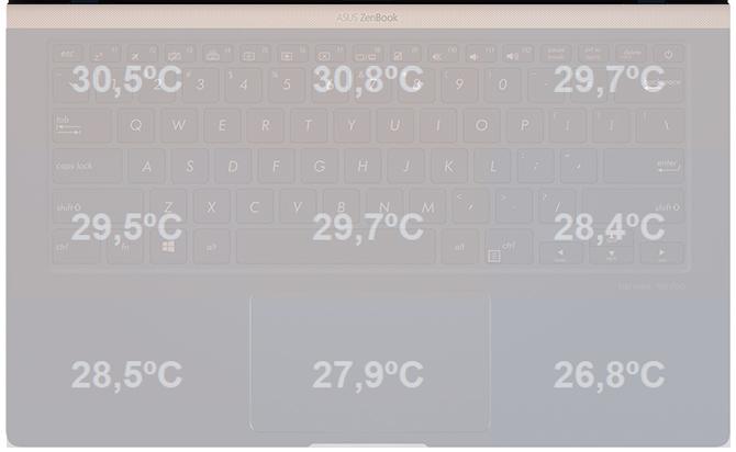 Test ASUS Zenbook UX433UF - Elegancki ultrabook do multimediów [36]
