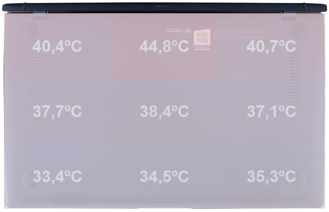 Test ASUS Zenbook UX433UF - Elegancki ultrabook do multimediów [39]