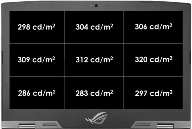 Test ASUS G703GX - imponujący laptop z układem GeForce RTX 2080 [2]