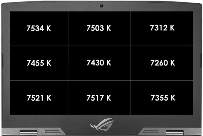 Test ASUS G703GX - imponujący laptop z układem GeForce RTX 2080 [3]