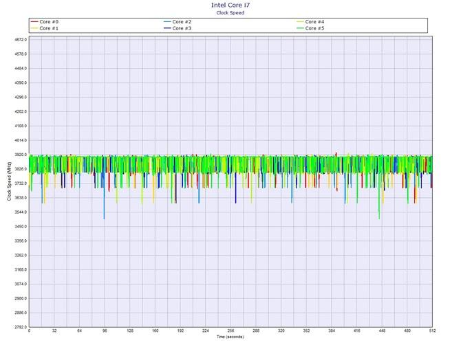 Test ASUS G703GX - imponujący laptop z układem GeForce RTX 2080 [55]
