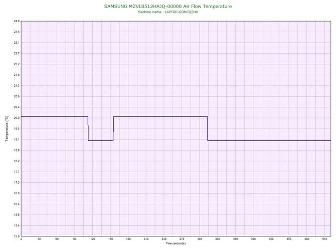 Test ASUS G703GX - imponujący laptop z układem GeForce RTX 2080 [59]