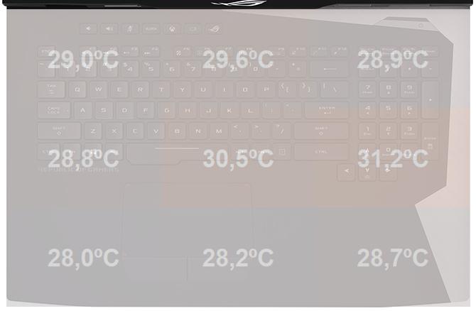 Test ASUS G703GX - imponujący laptop z układem GeForce RTX 2080 [65]