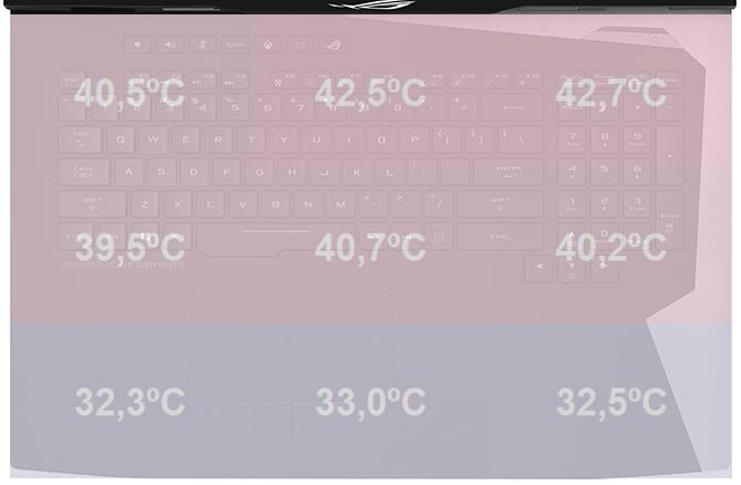 Test ASUS G703GX - imponujący laptop z układem GeForce RTX 2080 [67]
