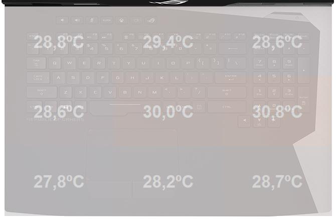 Test ASUS G703GX - imponujący laptop z układem GeForce RTX 2080 [69]