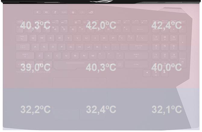 Test ASUS G703GX - imponujący laptop z układem GeForce RTX 2080 [71]