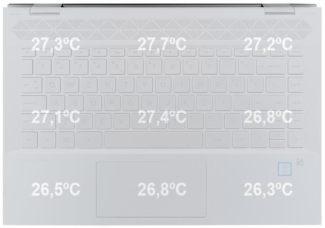 Test HP Pavilion x360 (2018) - Funkcjonalne urządzenie 2w1 [38]