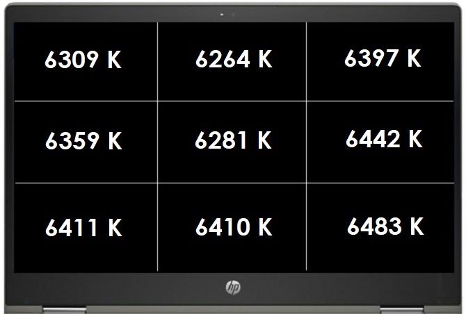 Test HP Pavilion x360 (2018) - Funkcjonalne urządzenie 2w1 [43]