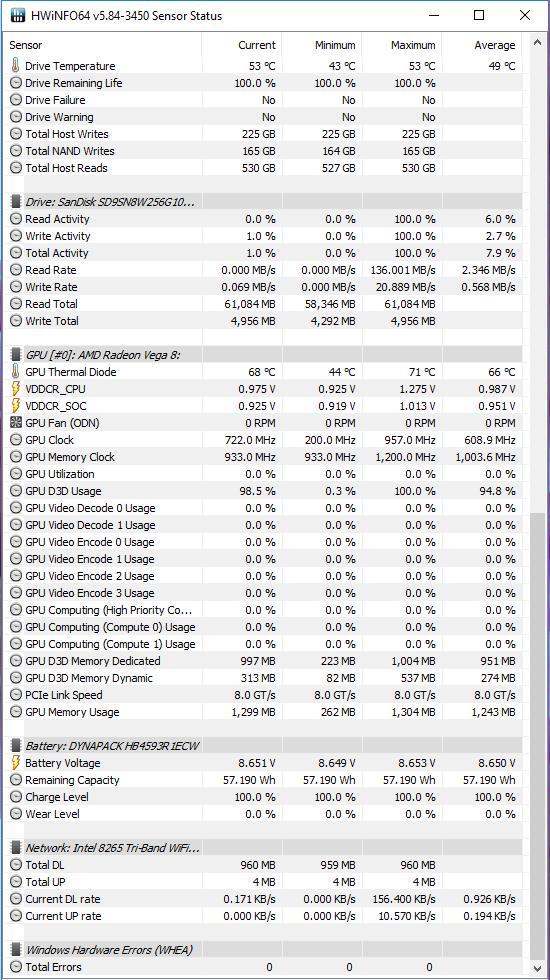 Test Huawei Matebook D14 - AMD Ryzen Mobile w atrakcyjnej cenie [32]
