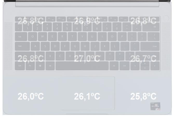 Test Huawei Matebook D14 - AMD Ryzen Mobile w atrakcyjnej cenie [34]