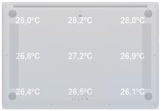 Test Huawei Matebook D14 - AMD Ryzen Mobile w atrakcyjnej cenie [35]