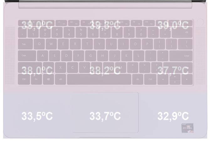 Test Huawei Matebook D14 - AMD Ryzen Mobile w atrakcyjnej cenie [36]