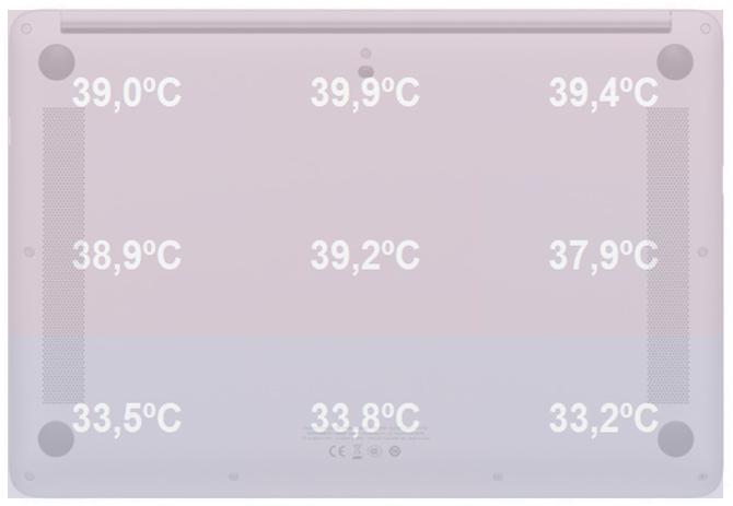 Test Huawei Matebook D14 - AMD Ryzen Mobile w atrakcyjnej cenie [37]