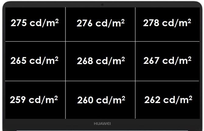 Test Huawei Matebook D14 - AMD Ryzen Mobile w atrakcyjnej cenie [6]