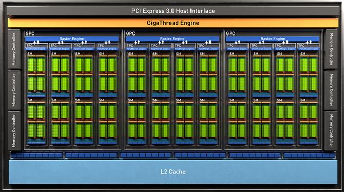 GeForce GTX 1660 Ti - Test kart graficznych. Turing bez bajerów [1]