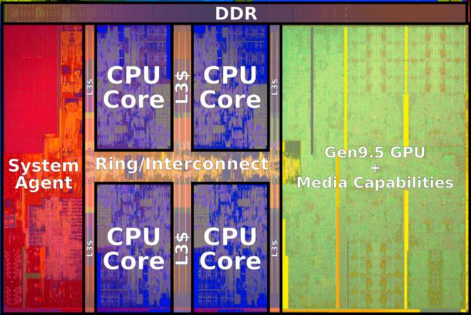 Porównanie układów graficznych: Vega 8 vs Vega 10 vs MX150 [29]