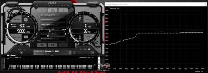 Test Dream Machines RG2060 - RTX 2060 w atrakcyjnej cenie [41]