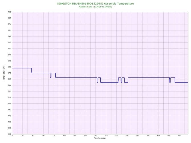 Test ASUS VivoBook S330UA - stylowy, wydajny i w dobrej cenie [34]