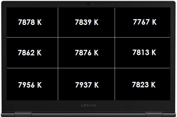 Test Lenovo Legion Y740 - atrakcyjny notebook z GeForce RTX 2060 [9]