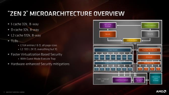 Test procesora AMD Ryzen 7 3700X - Premiera architektury Zen 2 [4]