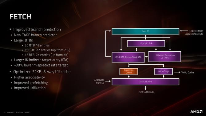 Test procesora AMD Ryzen 7 3700X - Premiera architektury Zen 2 [5]