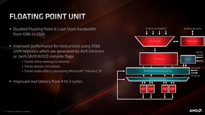 Test procesora AMD Ryzen 7 3700X - Premiera architektury Zen 2 [7]