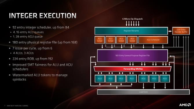 Test procesora AMD Ryzen 7 3700X - Premiera architektury Zen 2 [8]