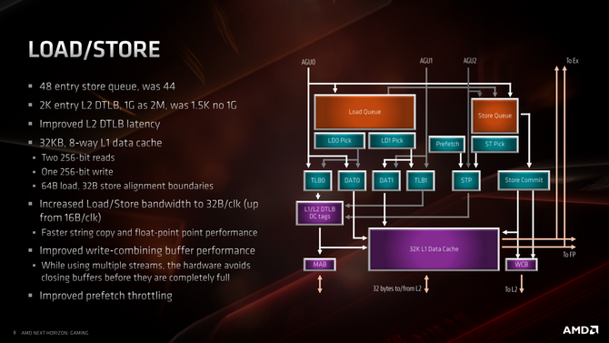 Test procesora AMD Ryzen 7 3700X - Premiera architektury Zen 2 [9]