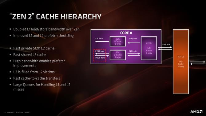 Test procesora AMD Ryzen 7 3700X - Premiera architektury Zen 2 [10]