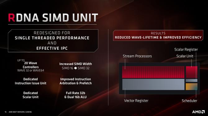AMD Radeon RX 5700 vs GeForce RTX 2060 - Test kart graficznych [12]