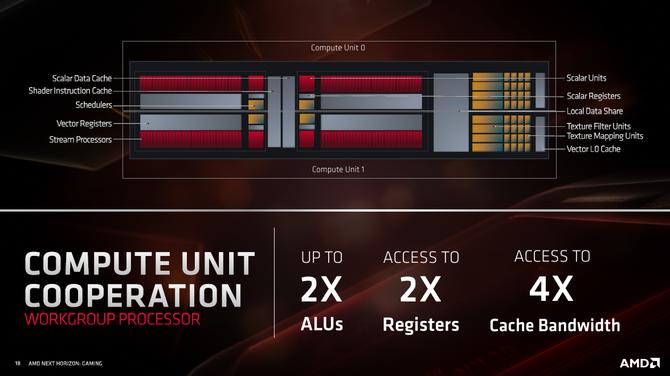AMD Radeon RX 5700 vs GeForce RTX 2060 - Test kart graficznych [13]