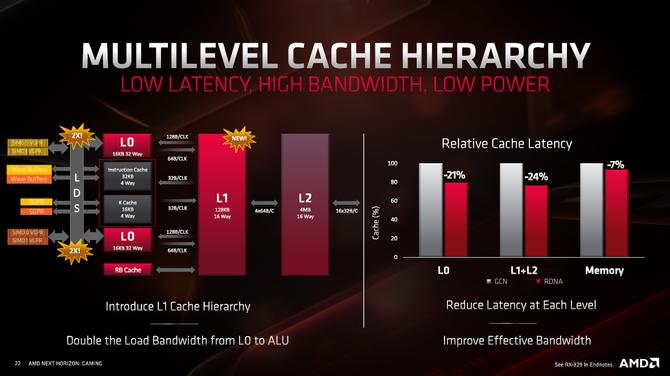 AMD Radeon RX 5700 vs GeForce RTX 2060 - Test kart graficznych [16]