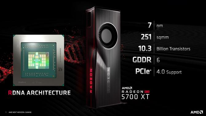 AMD Radeon RX 5700 vs GeForce RTX 2060 - Test kart graficznych [7]