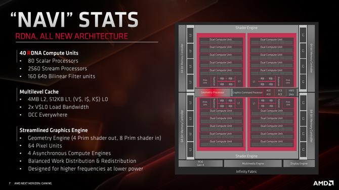 AMD Radeon RX 5700 vs GeForce RTX 2060 - Test kart graficznych [8]