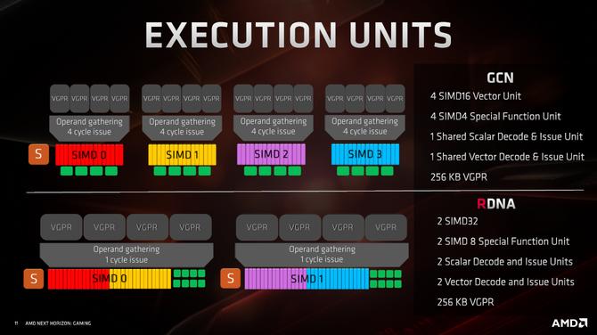 AMD Radeon RX 5700 vs GeForce RTX 2060 - Test kart graficznych [10]