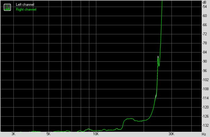 Test karty dźwiękowej Creative Sound Blaster AE-7. Jak to brzmi! [103]