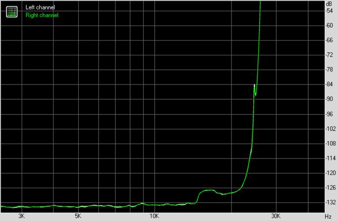 Test karty dźwiękowej Creative Sound Blaster AE-7. Jak to brzmi! [17]