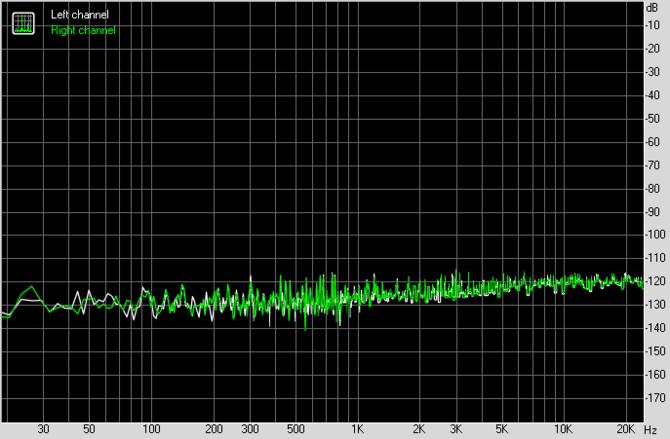 Test karty dźwiękowej Creative Sound Blaster AE-7. Jak to brzmi! [19]