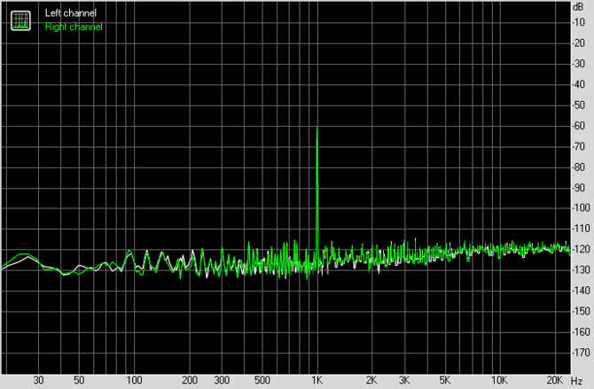 Test karty dźwiękowej Creative Sound Blaster AE-7. Jak to brzmi! [20]