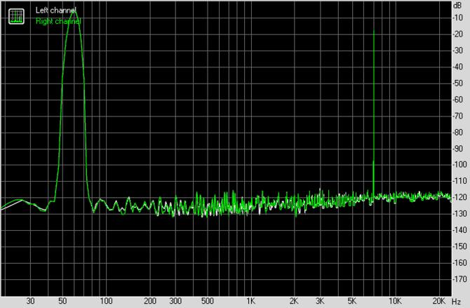 Test karty dźwiękowej Creative Sound Blaster AE-7. Jak to brzmi! [21]