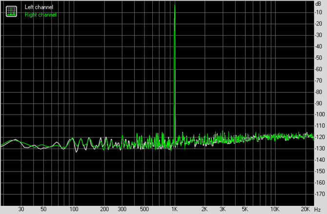 Test karty dźwiękowej Creative Sound Blaster AE-7. Jak to brzmi! [22]