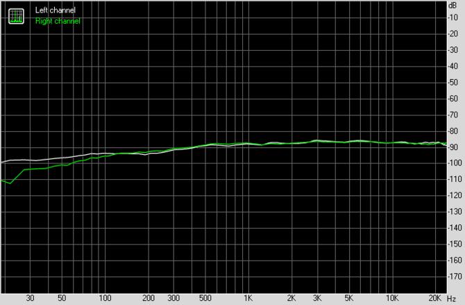 Test karty dźwiękowej Creative Sound Blaster AE-7. Jak to brzmi! [23]