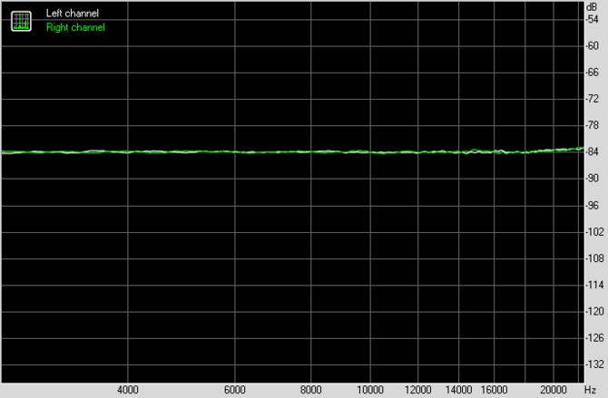 Test karty dźwiękowej Creative Sound Blaster AE-7. Jak to brzmi! [24]
