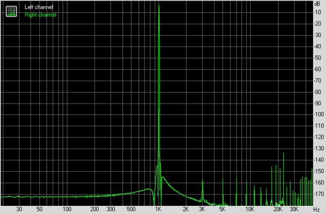Test karty dźwiękowej Creative Sound Blaster AE-7. Jak to brzmi! [28]