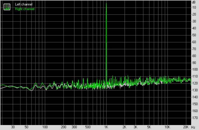 Test karty dźwiękowej Creative Sound Blaster AE-7. Jak to brzmi! [44]